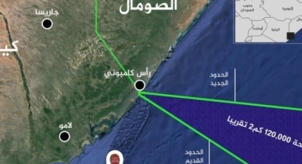 الحكومة الصومالية توضح موقفها حيال نزاع الحدود البحري مع كينيا