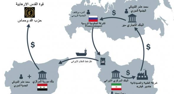 الكشف عن تفاصيل نقل نفط نظام الملالي في إيران إلى سوريا